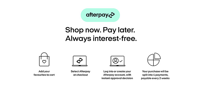 Afterpay-Steps..jpg