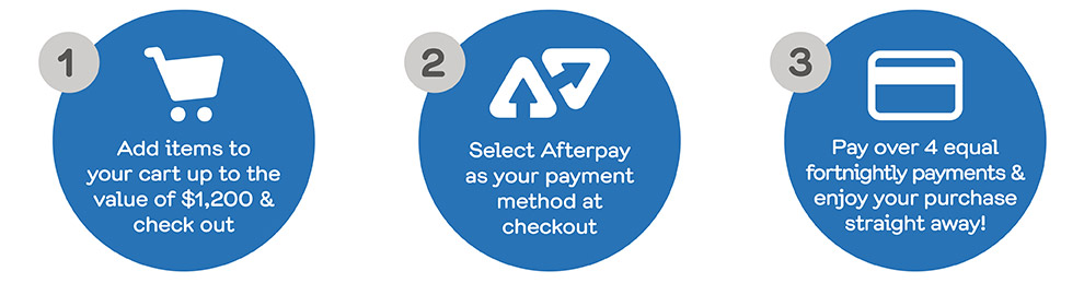 How Afterpay Works.jpg